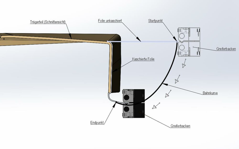 Calculation of the servo gripper trajectory form the component CAD | © KIEFEL GmbH