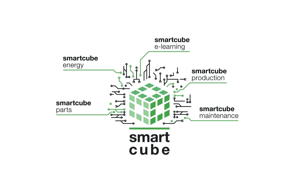 smartcube logo with module overview